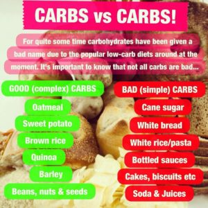 low-glyclemic-carbs-vs-high-glyclemic-carbs001